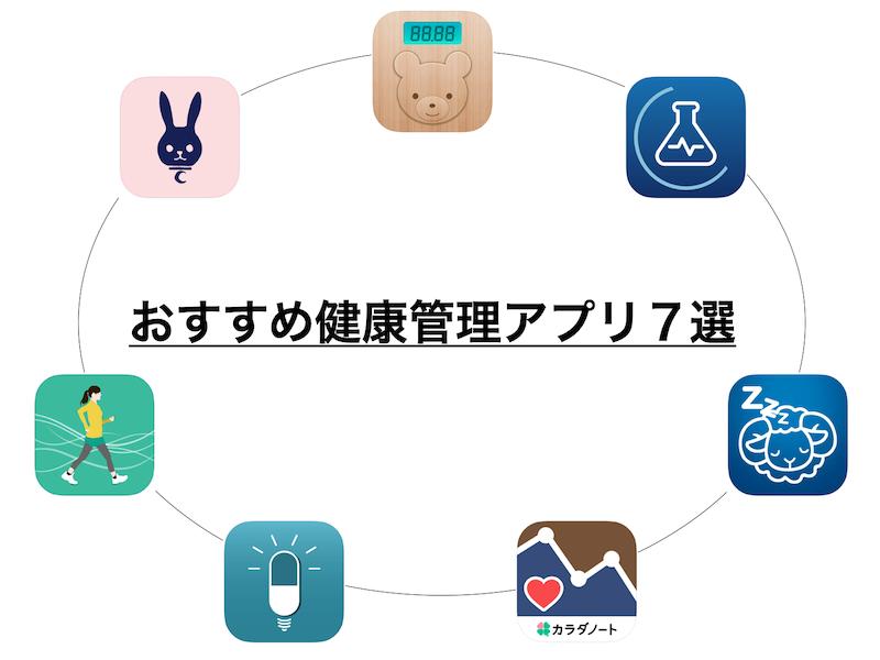 おすすめ健康管理アプリ
