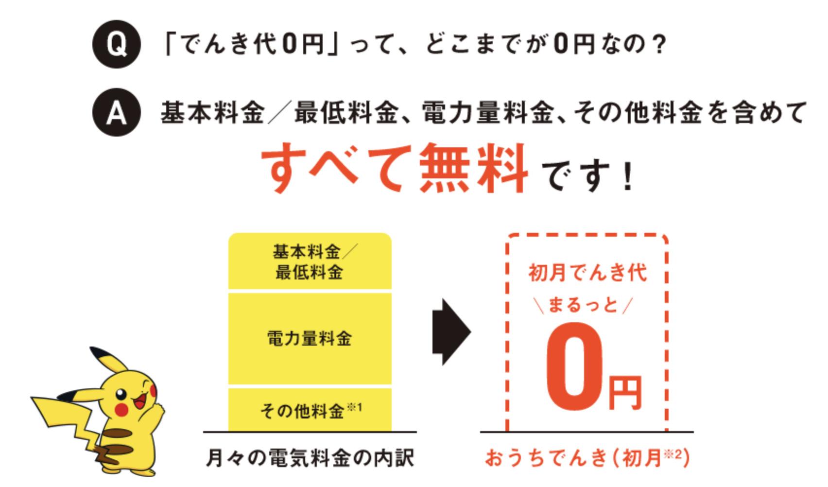 ソフトバンクおうちでんき 初月0円
