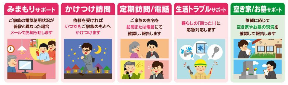 九州親孝行サポート