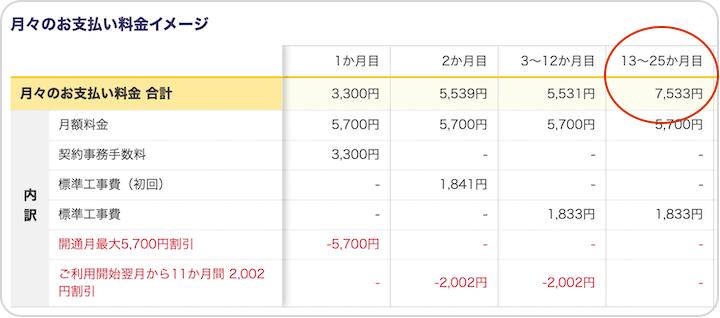 価格ドットコム NURO光 料金