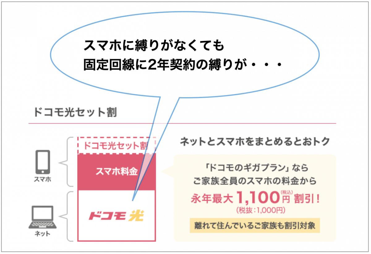 格安SIM メリット2