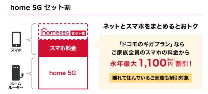 home 5Gセット割り