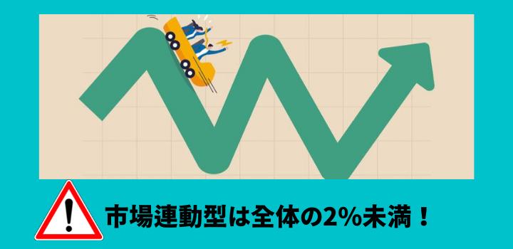 市場連動型の割合